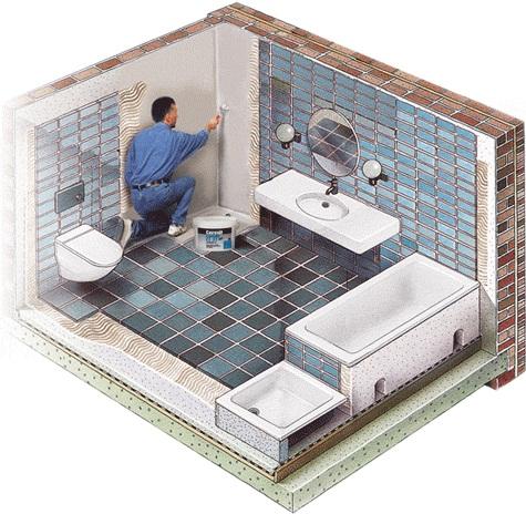 Imperméabilisation de salle de bain à faire soi-même