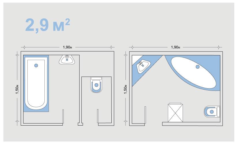 petite disposition de la salle de bain
