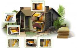isolation des murs de la maison avec des plaques de lin 2