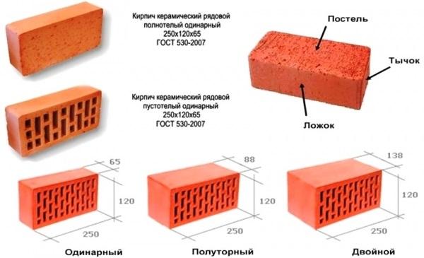tailles de briques