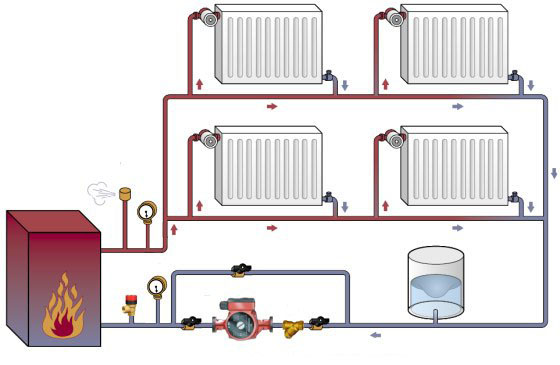 7 conseils pour organiser le chauffage au gaz d'une maison de campagne: options et schémas