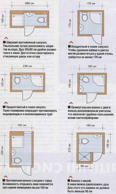 réaménagement de la salle de bain 9